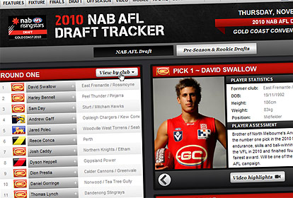 Australian Football League - Draft Tracker